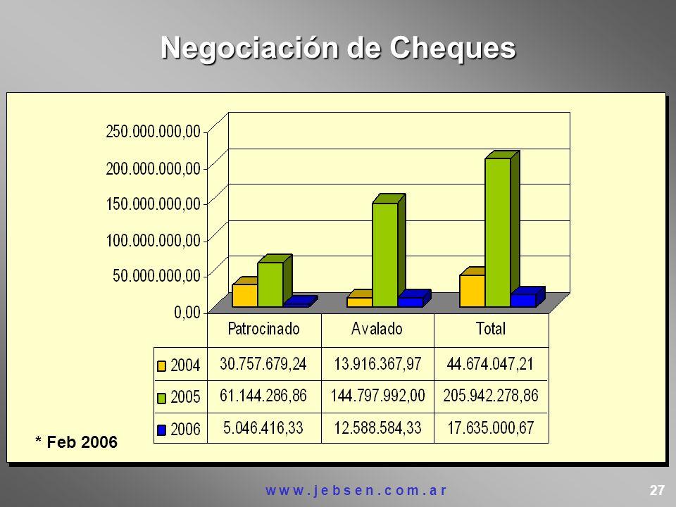 Negociación de Cheques * Feb 2006 w w w. j e b s e n. c o m. a r 27