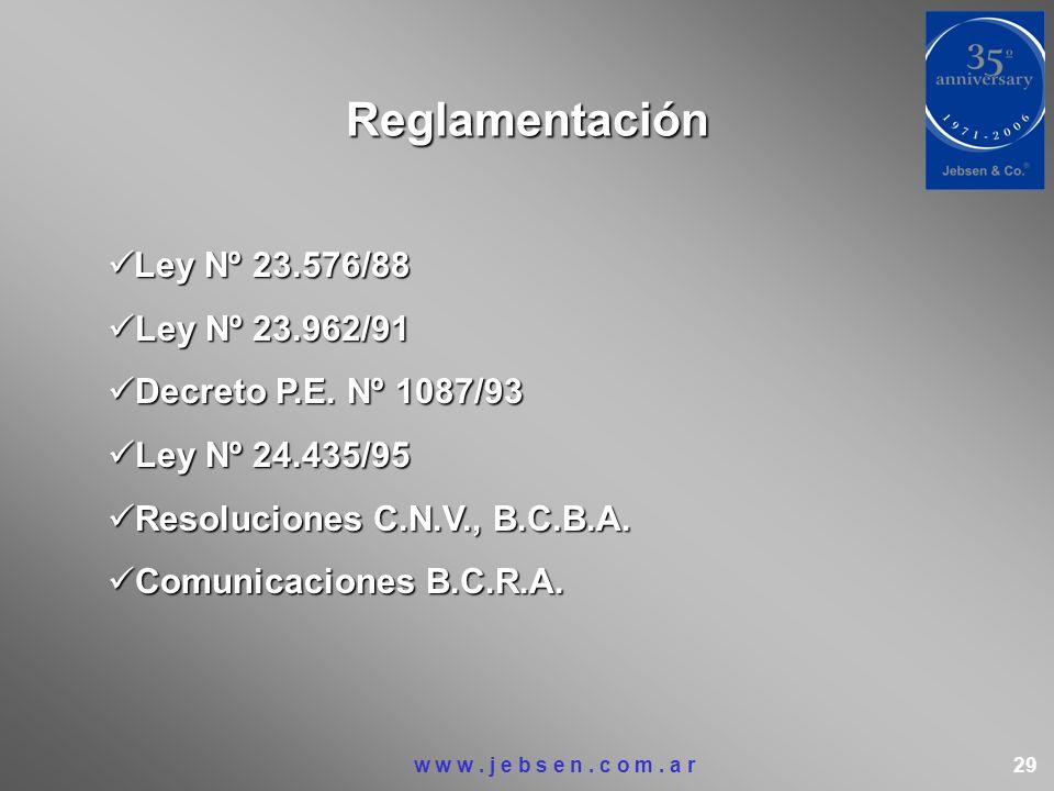 Reglamentación Ley Nº 23.576/88 Ley Nº 23.576/88 Ley Nº 23.962/91 Ley Nº 23.962/91 Decreto P.E. Nº 1087/93 Decreto P.E. Nº 1087/93 Ley Nº 24.435/95 Le