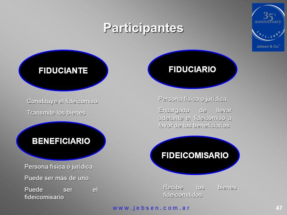 Participantes FIDUCIANTE FIDUCIARIO BENEFICIARIO Constituye el fideicomiso Transmite los bienes Persona física o jurídica Encargado de llevar adelante