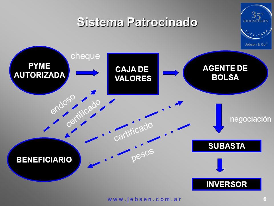 Sistema Patrocinado PYME AUTORIZADA cheque CAJA DE VALORES BENEFICIARIO endoso AGENTE DE BOLSA negociación SUBASTA INVERSOR certificado pesos w w w. j