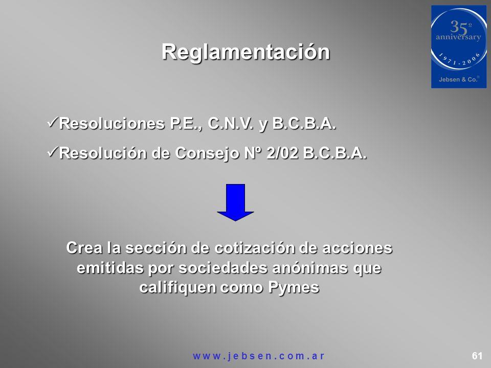 Reglamentación Resoluciones P.E., C.N.V. y B.C.B.A. Resoluciones P.E., C.N.V. y B.C.B.A. Resolución de Consejo Nº 2/02 B.C.B.A. Resolución de Consejo