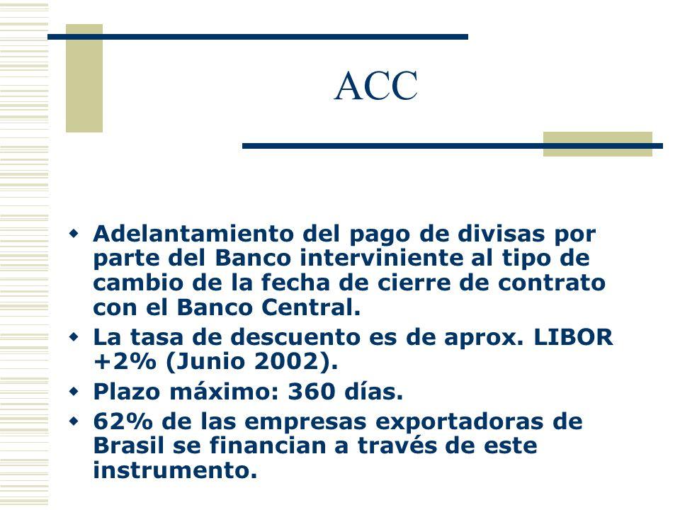 ACC Adelantamiento del pago de divisas por parte del Banco interviniente al tipo de cambio de la fecha de cierre de contrato con el Banco Central. La