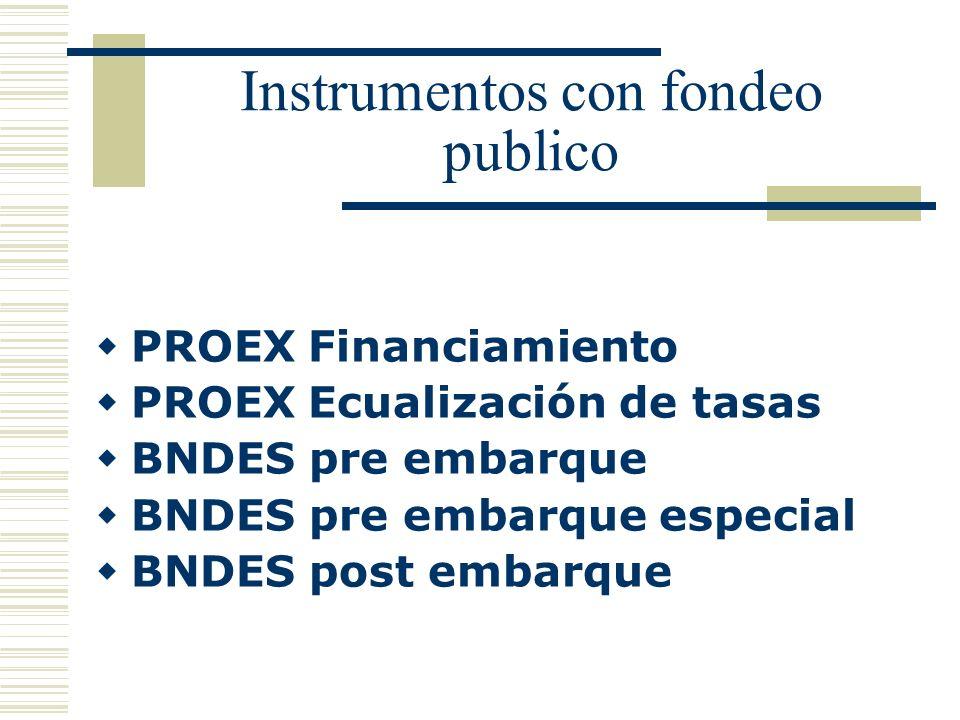 Instrumentos con fondeo publico PROEX Financiamiento PROEX Ecualización de tasas BNDES pre embarque BNDES pre embarque especial BNDES post embarque