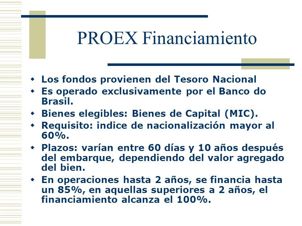 PROEX Financiamiento Los fondos provienen del Tesoro Nacional Es operado exclusivamente por el Banco do Brasil. Bienes elegibles: Bienes de Capital (M
