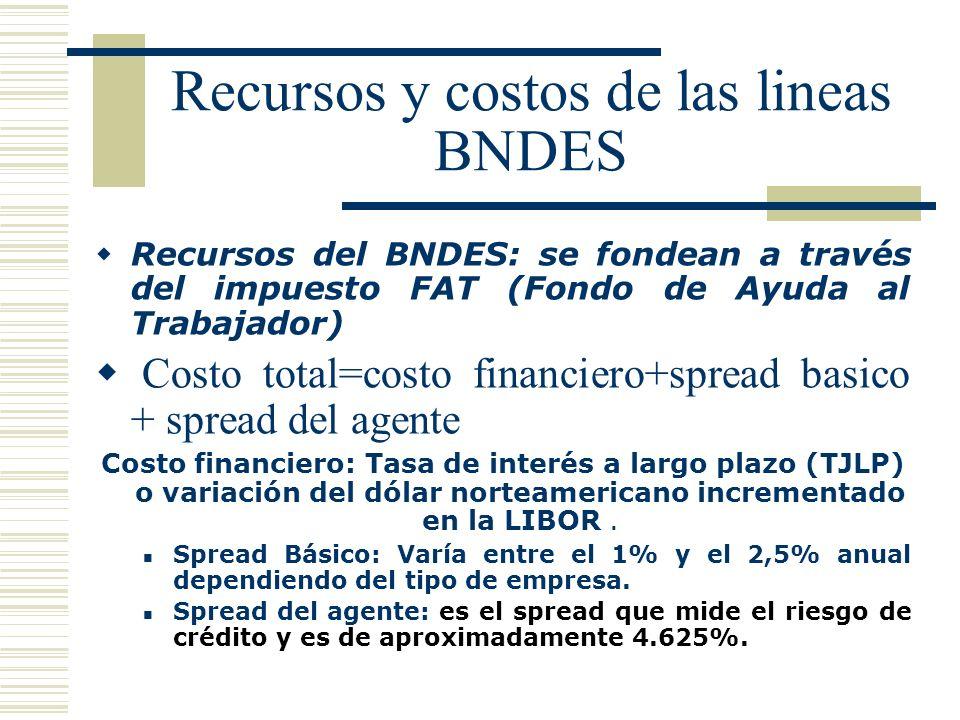 Recursos y costos de las lineas BNDES Recursos del BNDES: se fondean a través del impuesto FAT (Fondo de Ayuda al Trabajador) Costo total=costo financ