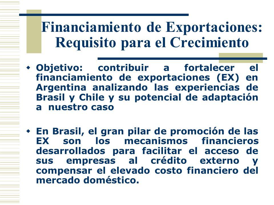 Financiamiento de Exportaciones: Requisito para el Crecimiento Objetivo: contribuir a fortalecer el financiamiento de exportaciones (EX) en Argentina
