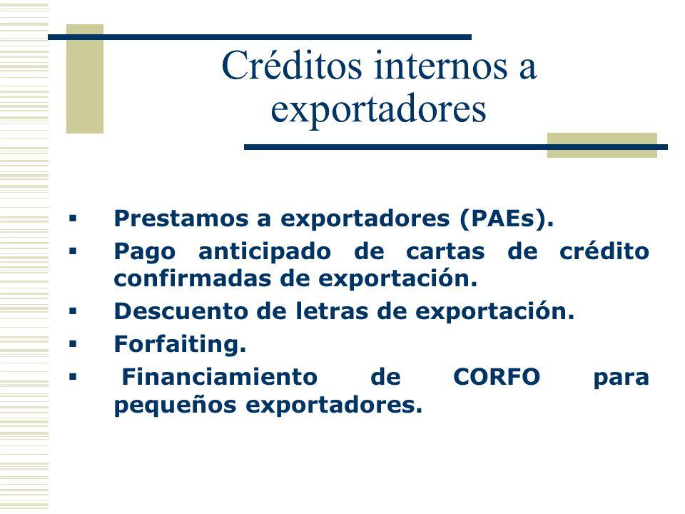 Créditos internos a exportadores Prestamos a exportadores (PAEs). Pago anticipado de cartas de crédito confirmadas de exportación. Descuento de letras