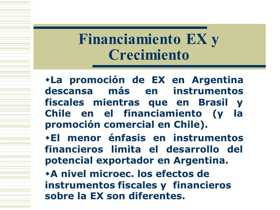 Financiamiento EX y Crecimiento La promoción de EX en Argentina descansa más en instrumentos fiscales mientras que en Brasil y Chile en el financiamie