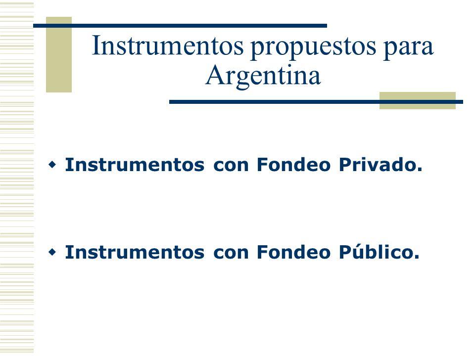 Instrumentos propuestos para Argentina Instrumentos con Fondeo Privado. Instrumentos con Fondeo Público.