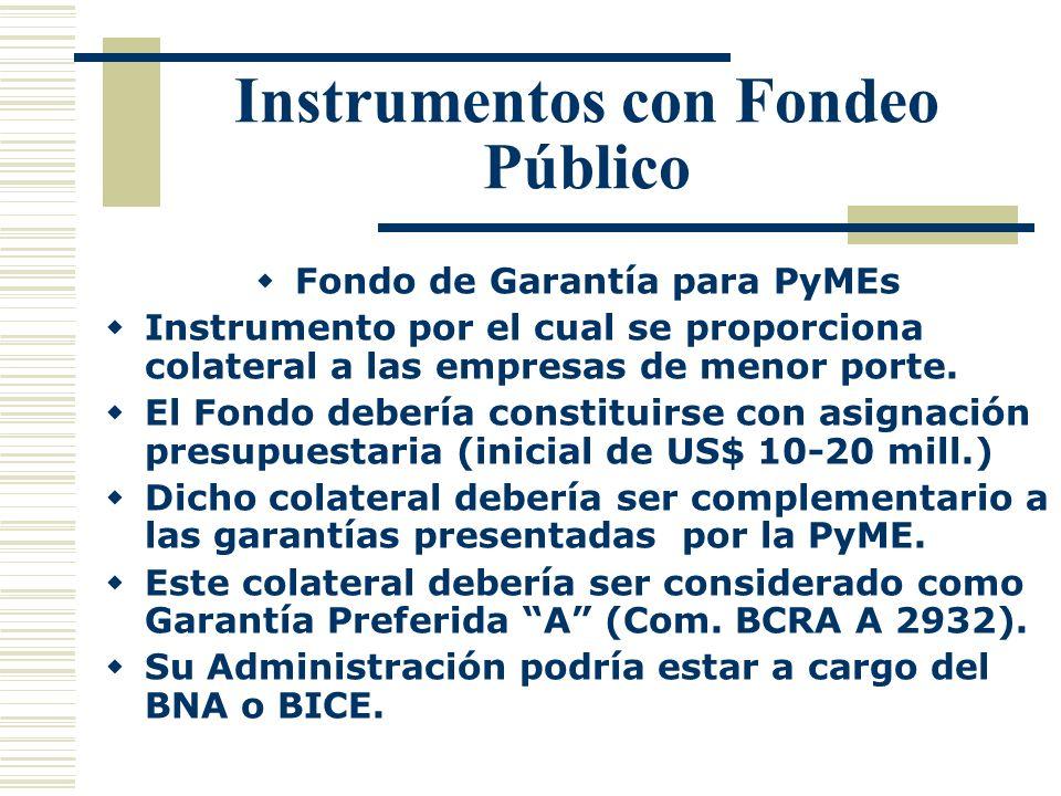 Instrumentos con Fondeo Público Fondo de Garantía para PyMEs Instrumento por el cual se proporciona colateral a las empresas de menor porte. El Fondo