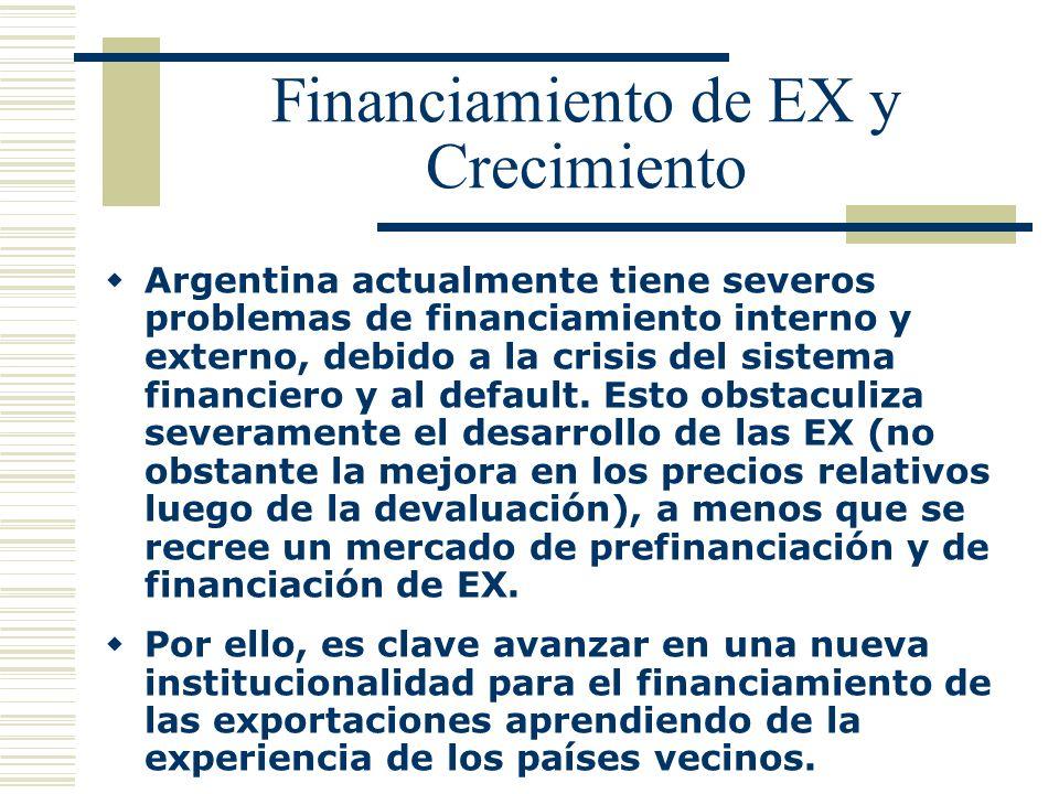Financiamiento de EX y Crecimiento Argentina actualmente tiene severos problemas de financiamiento interno y externo, debido a la crisis del sistema f