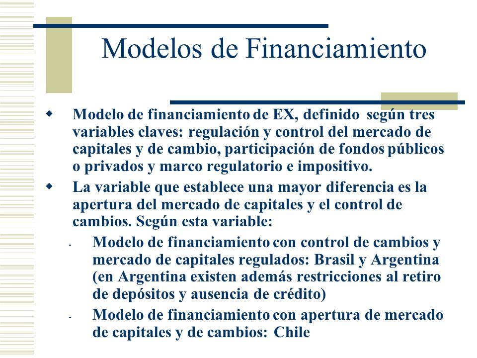 Modelos de Financiamiento Modelo de financiamiento de EX, definido según tres variables claves: regulación y control del mercado de capitales y de cam
