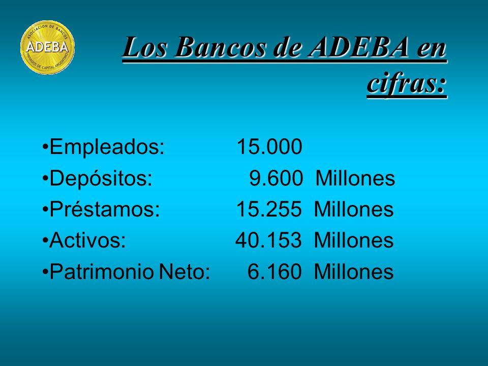Los Bancos de ADEBA en cifras: Empleados: 15.000 Depósitos: 9.600 Millones Préstamos: 15.255 Millones Activos: 40.153 Millones Patrimonio Neto: 6.160 Millones