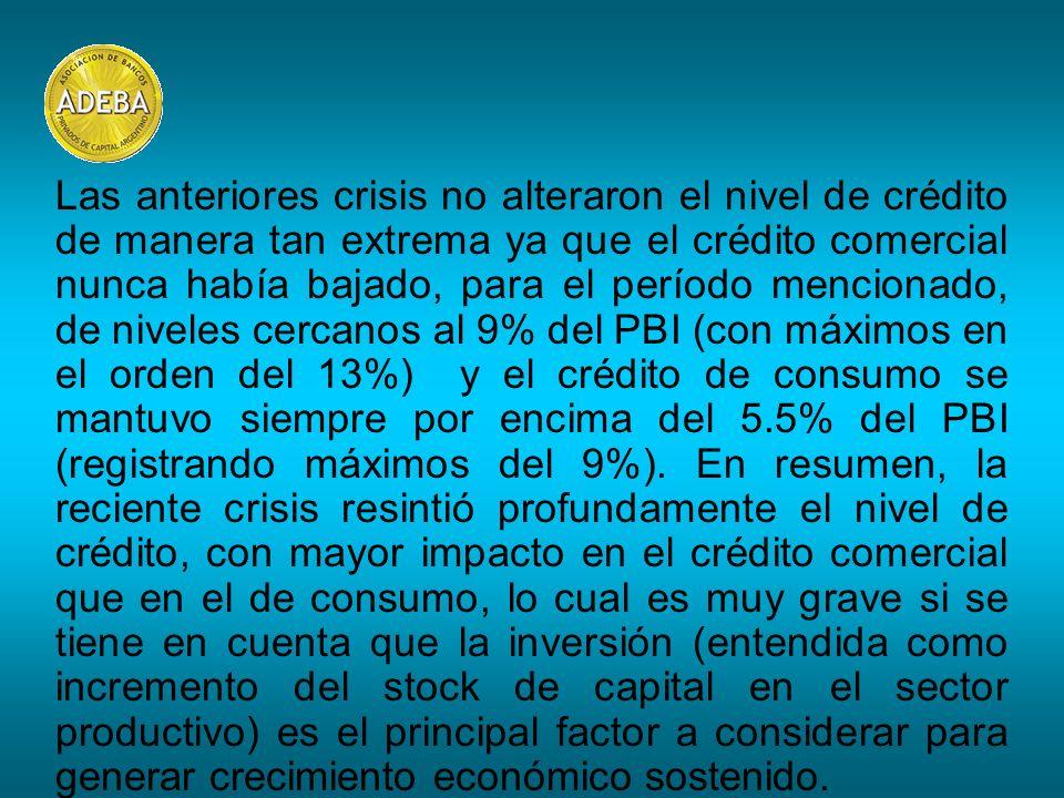 Las anteriores crisis no alteraron el nivel de crédito de manera tan extrema ya que el crédito comercial nunca había bajado, para el período mencionad