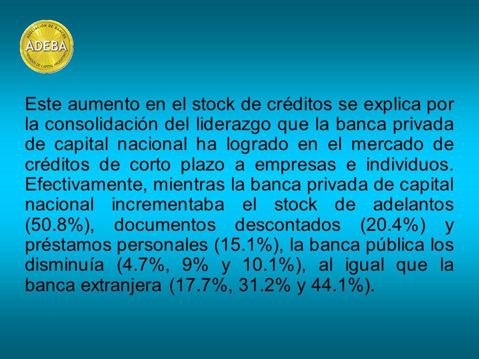 Este aumento en el stock de créditos se explica por la consolidación del liderazgo que la banca privada de capital nacional ha logrado en el mercado d