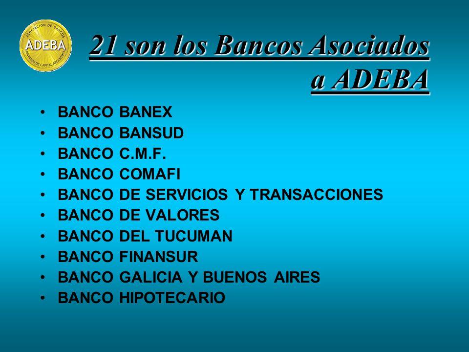 21 son los Bancos Asociados a ADEBA BANCO BANEX BANCO BANSUD BANCO C.M.F. BANCO COMAFI BANCO DE SERVICIOS Y TRANSACCIONES BANCO DE VALORES BANCO DEL T