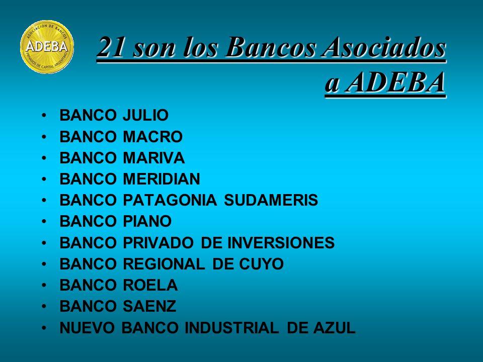 BANCO JULIO BANCO MACRO BANCO MARIVA BANCO MERIDIAN BANCO PATAGONIA SUDAMERIS BANCO PIANO BANCO PRIVADO DE INVERSIONES BANCO REGIONAL DE CUYO BANCO ROELA BANCO SAENZ NUEVO BANCO INDUSTRIAL DE AZUL 21 son los Bancos Asociados a ADEBA