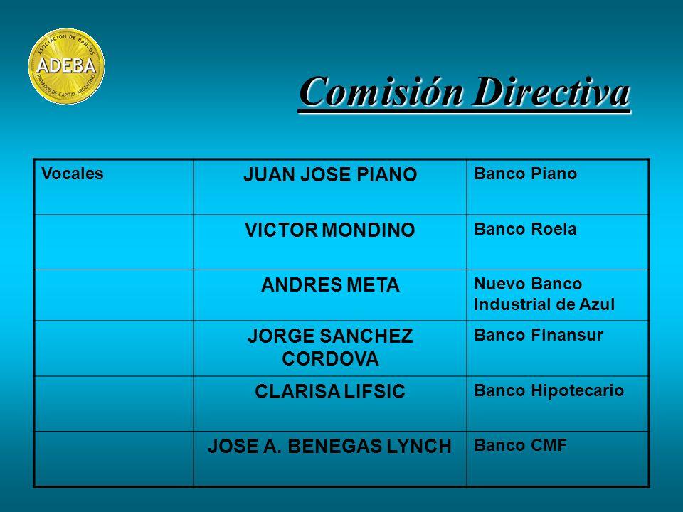 Comisión Directiva Vocales JUAN JOSE PIANO Banco Piano VICTOR MONDINO Banco Roela ANDRES META Nuevo Banco Industrial de Azul JORGE SANCHEZ CORDOVA Banco Finansur CLARISA LIFSIC Banco Hipotecario JOSE A.