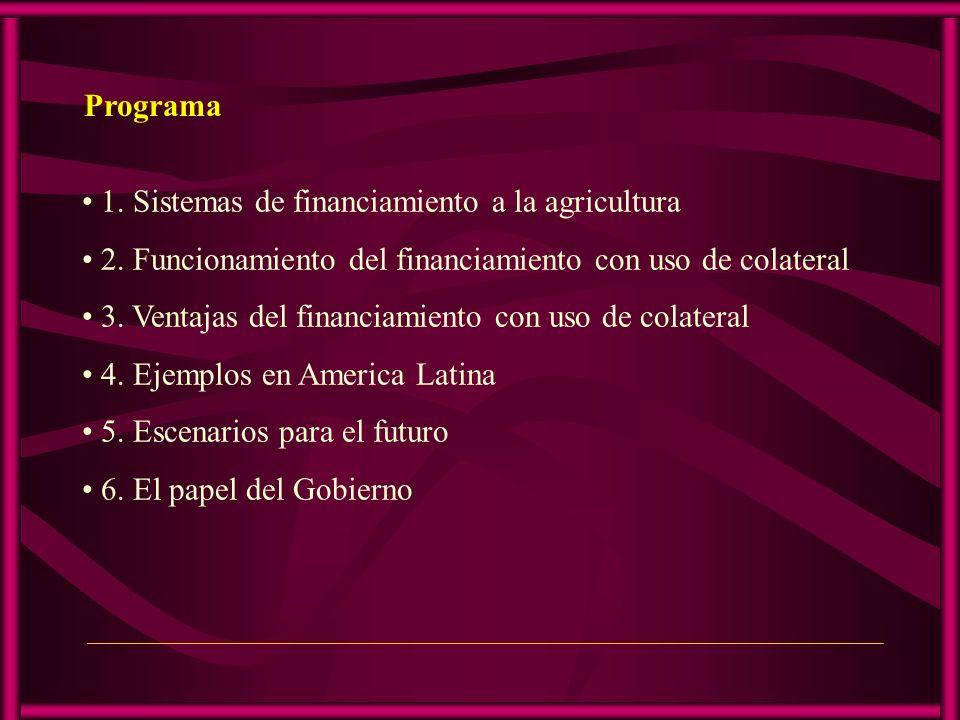 Métodos tradicionales de financiamiento al sector agrícola Sector formal Créditos subsidiados Créditos comerciales Sector informal y Semi-formal (cooperativas, uniones de crédito) 1.