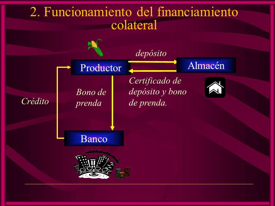Almacén Productor Banco depósito Cert./ bono.