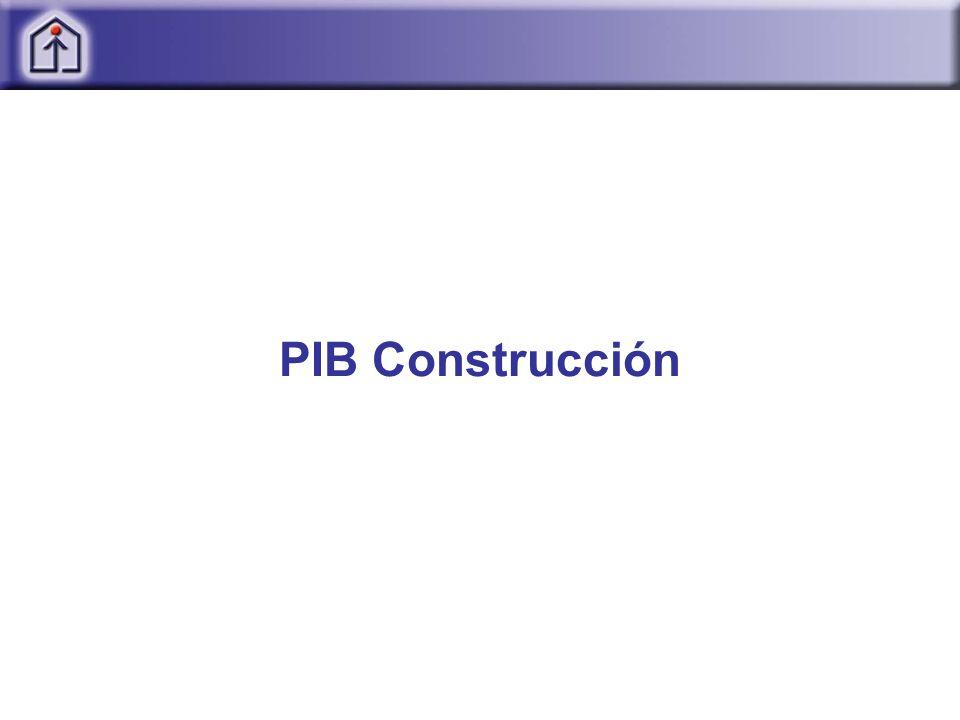 PIB Construcción