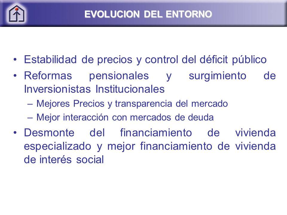 EVOLUCION DEL ENTORNO Estabilidad de precios y control del déficit público Reformas pensionales y surgimiento de Inversionistas Institucionales –Mejor