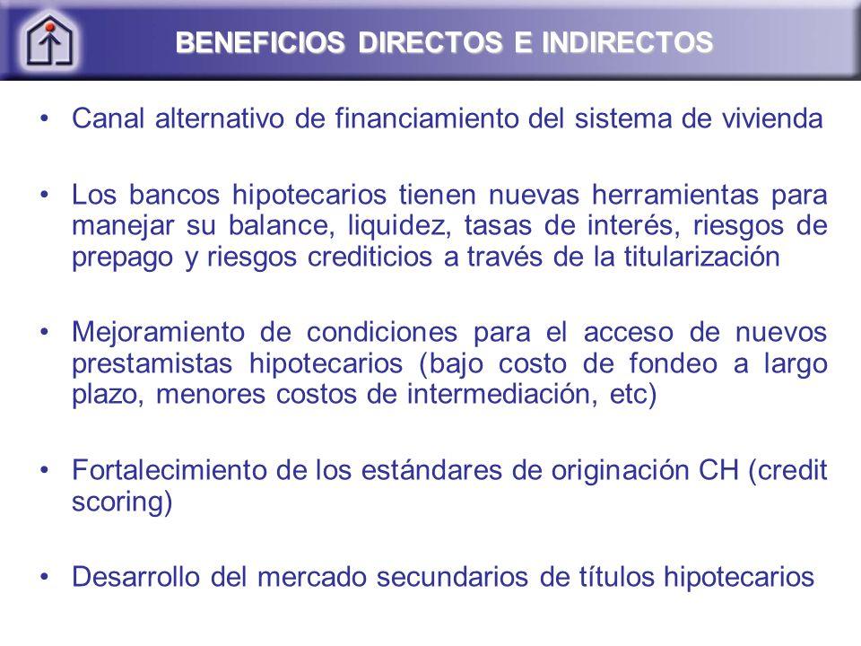 BENEFICIOS DIRECTOS E INDIRECTOS Canal alternativo de financiamiento del sistema de vivienda Los bancos hipotecarios tienen nuevas herramientas para m
