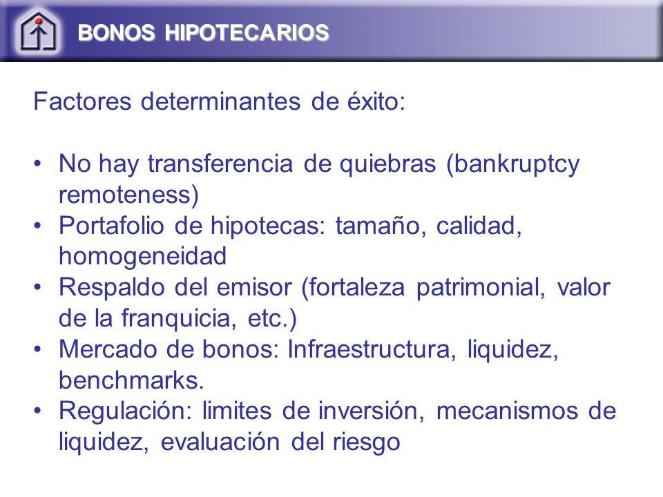 Factores determinantes de éxito: No hay transferencia de quiebras (bankruptcy remoteness) Portafolio de hipotecas: tamaño, calidad, homogeneidad Respa