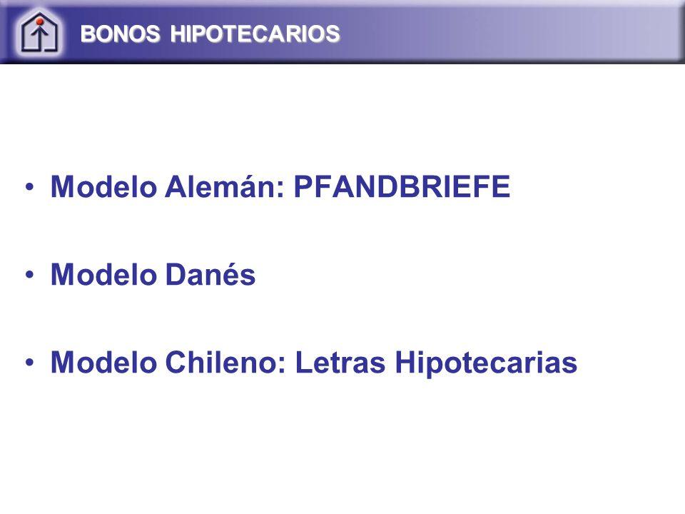 Modelo Alemán: PFANDBRIEFE Modelo Danés Modelo Chileno: Letras Hipotecarias BONOS HIPOTECARIOS