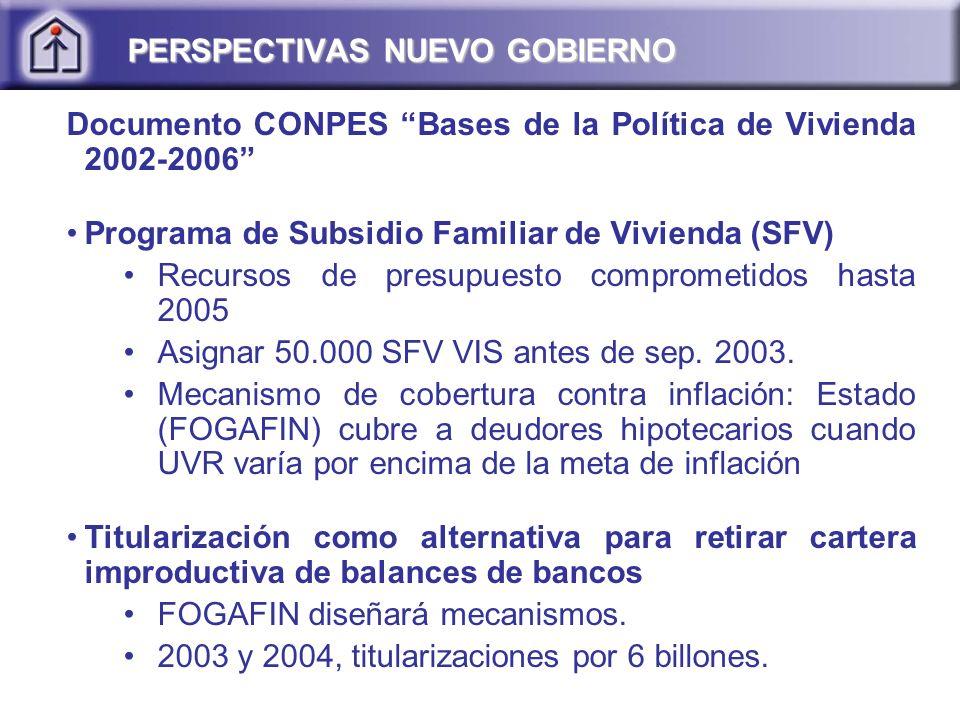 PERSPECTIVAS NUEVO GOBIERNO Documento CONPES Bases de la Política de Vivienda 2002-2006 Programa de Subsidio Familiar de Vivienda (SFV) Recursos de presupuesto comprometidos hasta 2005 Asignar 50.000 SFV VIS antes de sep.