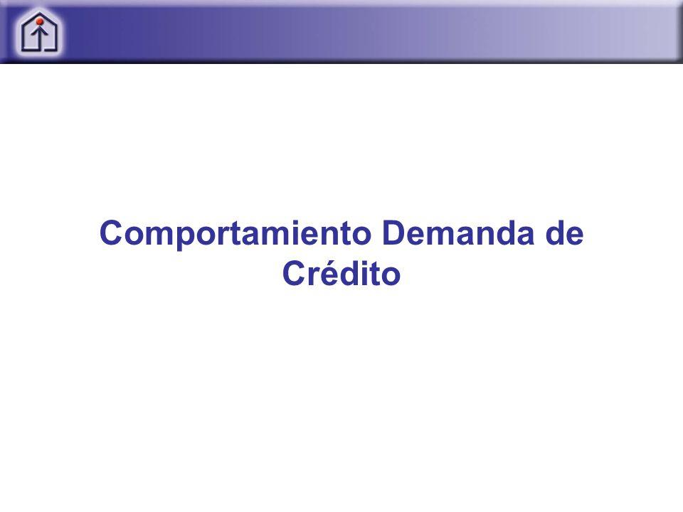 Comportamiento Demanda de Crédito