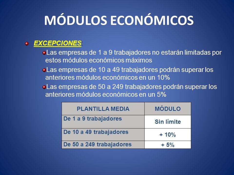 MÓDULOS ECONÓMICOS EXCEPCIONES: Las empresas de 1 a 9 trabajadores no estarán limitadas por estos módulos económicos máximos Las empresas de 10 a 49 t