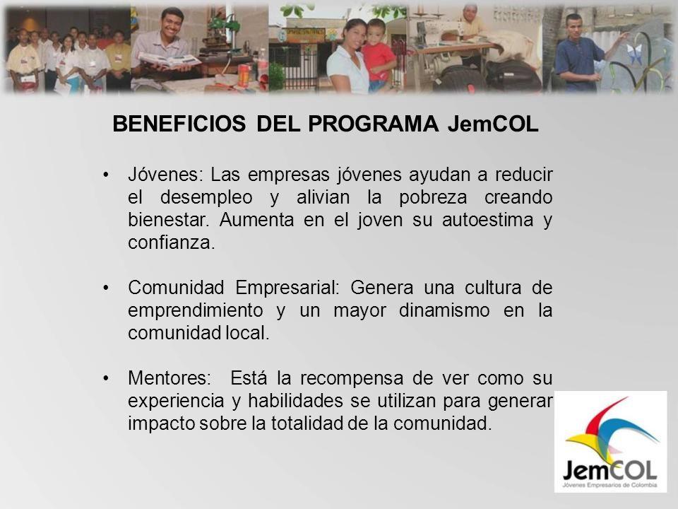 BENEFICIOS DEL PROGRAMA JemCOL Jóvenes: Las empresas jóvenes ayudan a reducir el desempleo y alivian la pobreza creando bienestar.