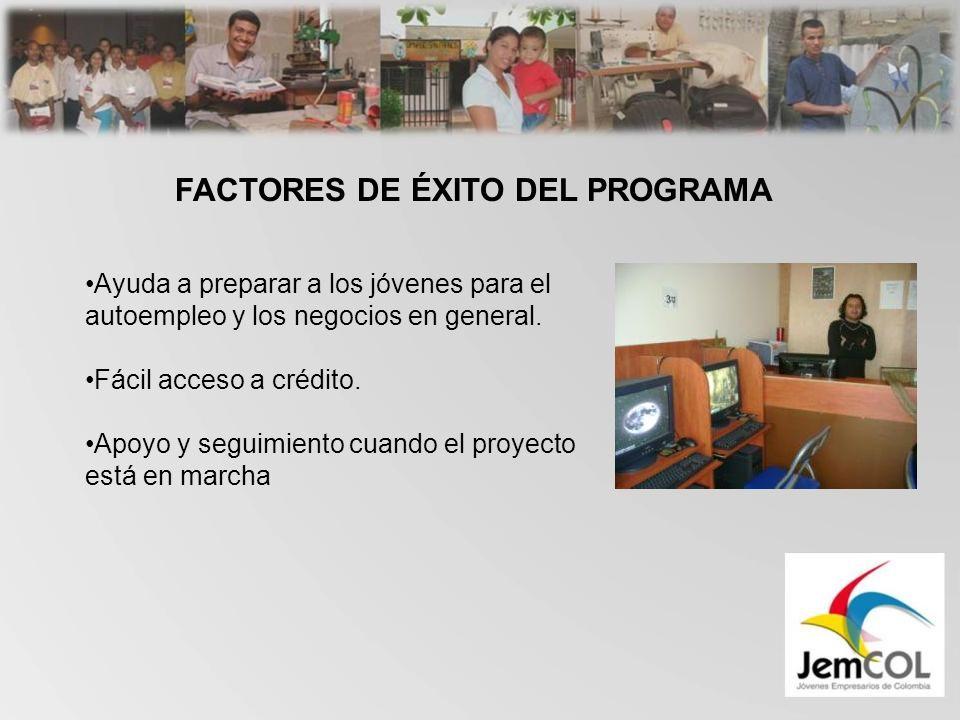 FACTORES DE ÉXITO DEL PROGRAMA Ayuda a preparar a los jóvenes para el autoempleo y los negocios en general.