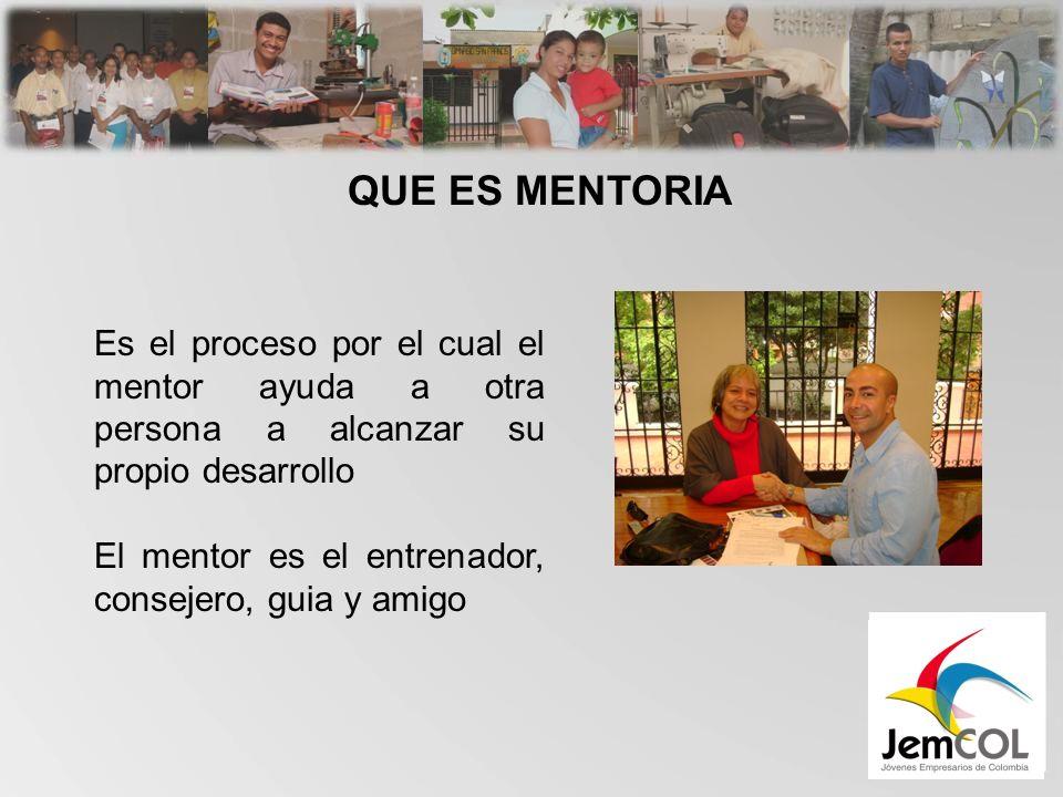 Es el proceso por el cual el mentor ayuda a otra persona a alcanzar su propio desarrollo El mentor es el entrenador, consejero, guia y amigo QUE ES MENTORIA