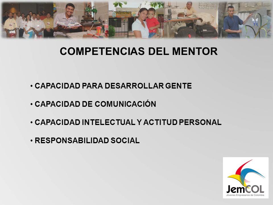 COMPETENCIAS DEL MENTOR CAPACIDAD PARA DESARROLLAR GENTE CAPACIDAD DE COMUNICACIÓN CAPACIDAD INTELECTUAL Y ACTITUD PERSONAL RESPONSABILIDAD SOCIAL