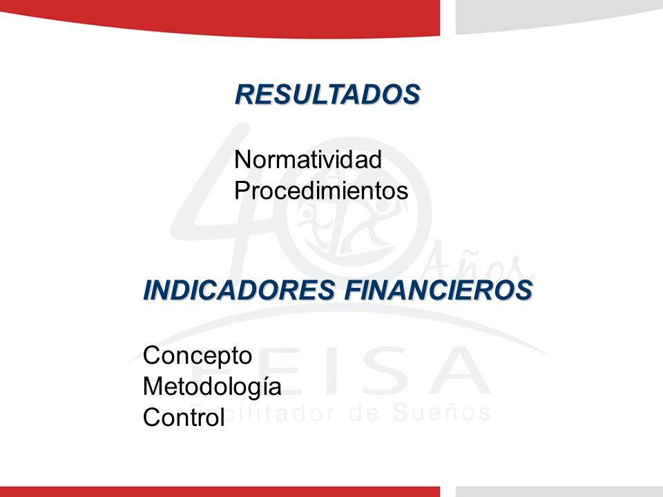 RESULTADOS Normatividad Procedimientos INDICADORES FINANCIEROS Concepto Metodología Control