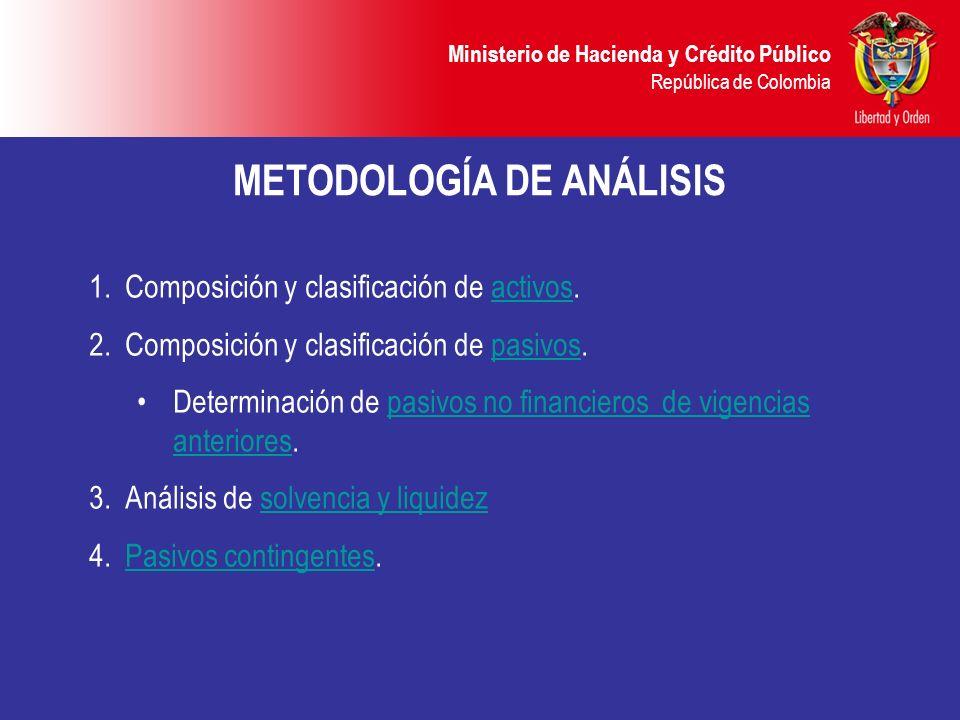 Ministerio de Hacienda y Crédito Público República de Colombia METODOLOGÍA DE ANÁLISIS 1.Composición y clasificación de activos.activos 2.Composición