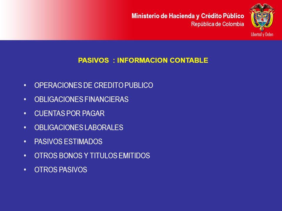 Ministerio de Hacienda y Crédito Público República de Colombia PASIVOS : INFORMACION CONTABLE OPERACIONES DE CREDITO PUBLICO OBLIGACIONES FINANCIERAS