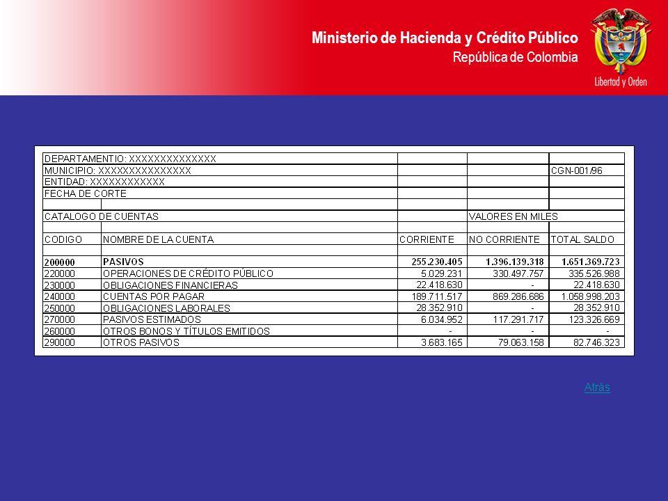 Ministerio de Hacienda y Crédito Público República de Colombia Atrás