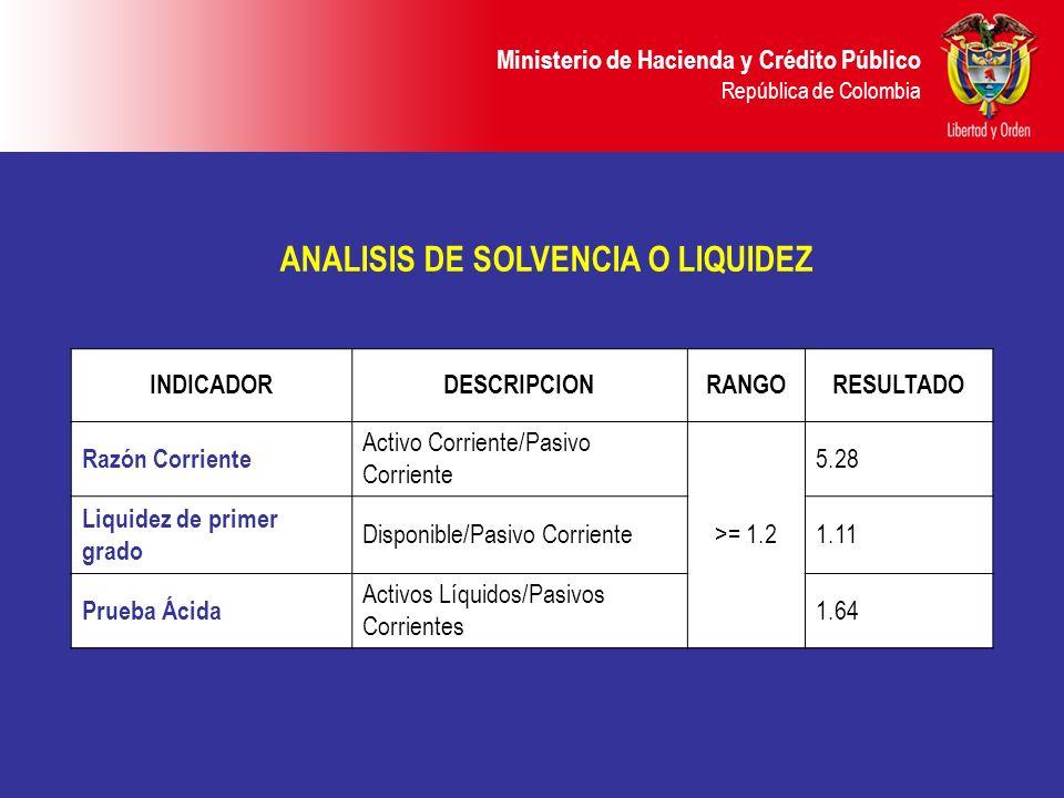 Ministerio de Hacienda y Crédito Público República de Colombia AtrásAtrás - SiguienteSiguiente ANALISIS DE SOLVENCIA O LIQUIDEZ INDICADORDESCRIPCIONRA