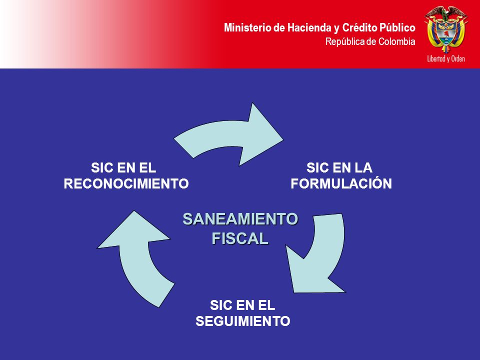 Ministerio de Hacienda y Crédito Público República de Colombia SANEAMIENTOFISCAL SIC EN LA FORMULACIÓN SIC EN EL SEGUIMIENTO SIC EN EL RECONOCIMIENTO
