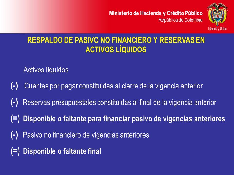 Ministerio de Hacienda y Crédito Público República de Colombia RESPALDO DE PASIVO NO FINANCIERO Y RESERVAS EN ACTIVOS LÍQUIDOS Activos líquidos (-) Cu