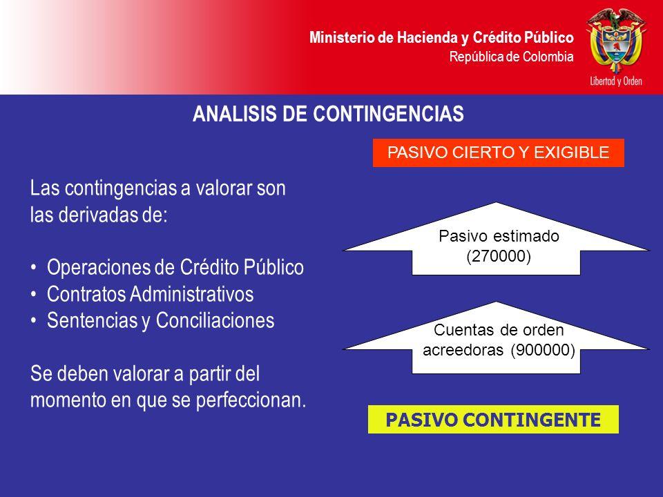 Ministerio de Hacienda y Crédito Público República de Colombia PASIVO CONTINGENTE Pasivo estimado (270000) Cuentas de orden acreedoras (900000) PASIVO