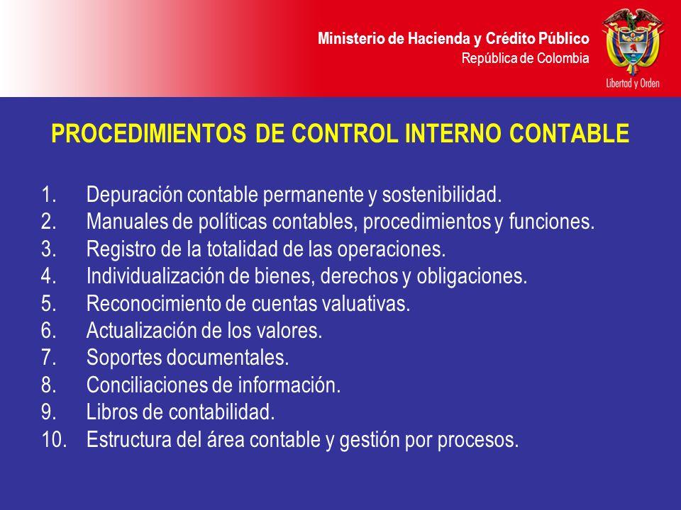 PROCEDIMIENTOS DE CONTROL INTERNO CONTABLE 1.Depuración contable permanente y sostenibilidad. 2.Manuales de políticas contables, procedimientos y func