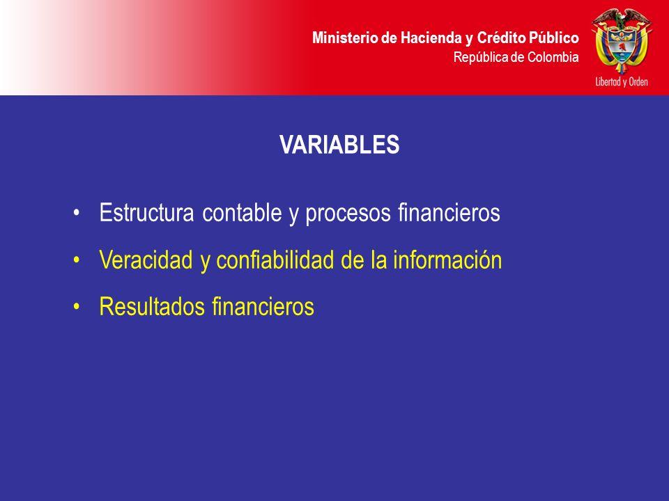 Ministerio de Hacienda y Crédito Público República de Colombia VARIABLES Estructura contable y procesos financieros Veracidad y confiabilidad de la in