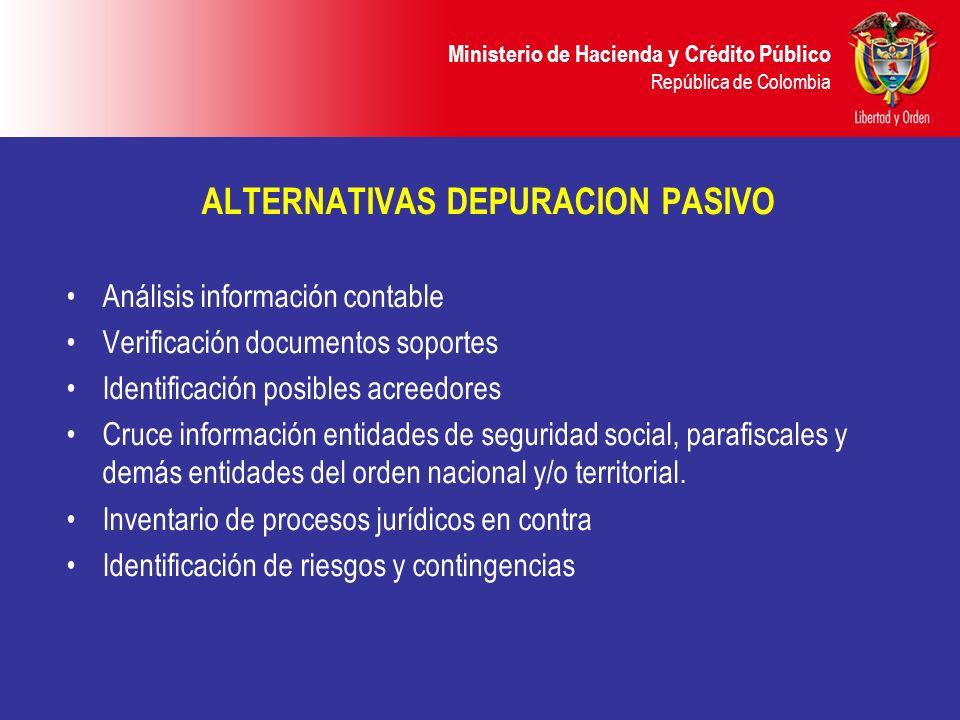 ALTERNATIVAS DEPURACION PASIVO Análisis información contable Verificación documentos soportes Identificación posibles acreedores Cruce información ent