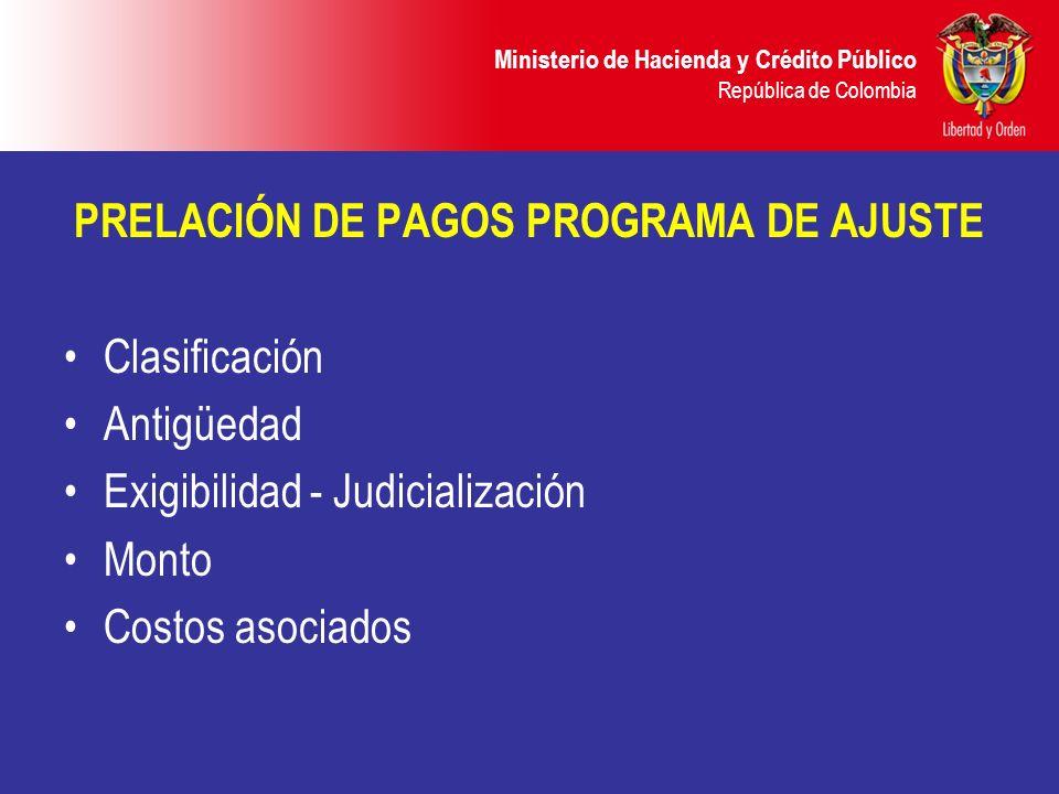 PRELACIÓN DE PAGOS PROGRAMA DE AJUSTE Clasificación Antigüedad Exigibilidad - Judicialización Monto Costos asociados Ministerio de Hacienda y Crédito
