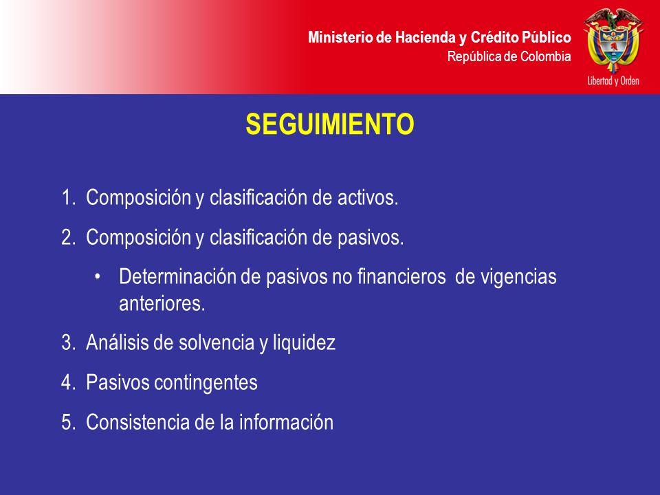 SEGUIMIENTO 1.Composición y clasificación de activos. 2.Composición y clasificación de pasivos. Determinación de pasivos no financieros de vigencias a