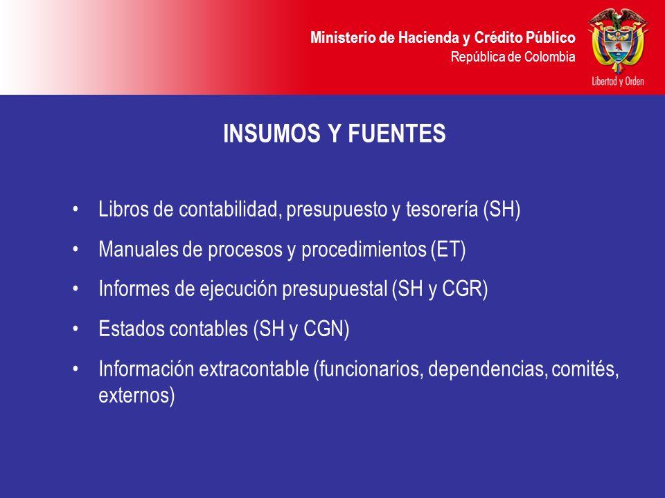 Ministerio de Hacienda y Crédito Público República de Colombia INSUMOS Y FUENTES Libros de contabilidad, presupuesto y tesorería (SH) Manuales de proc